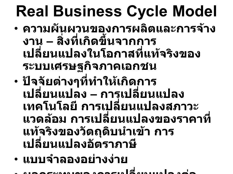 Real Business Cycle Model ความผันผวนของการผลิตและการจ้าง งาน – สิ่งที่เกิดขึ้นจากการ เปลี่ยนแปลงในโอกาสที่แท้จริงของ ระบบเศรษฐกิจภาคเอกชน ปัจจัยต่างๆท