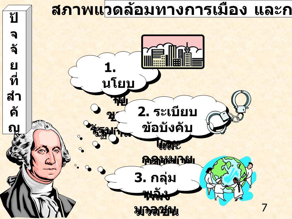 8 สภาพแวดล้อมทางเทคโนโลยี 3.การเปลี่ยนแปลง เทคโนโลยีการผลิต 3.
