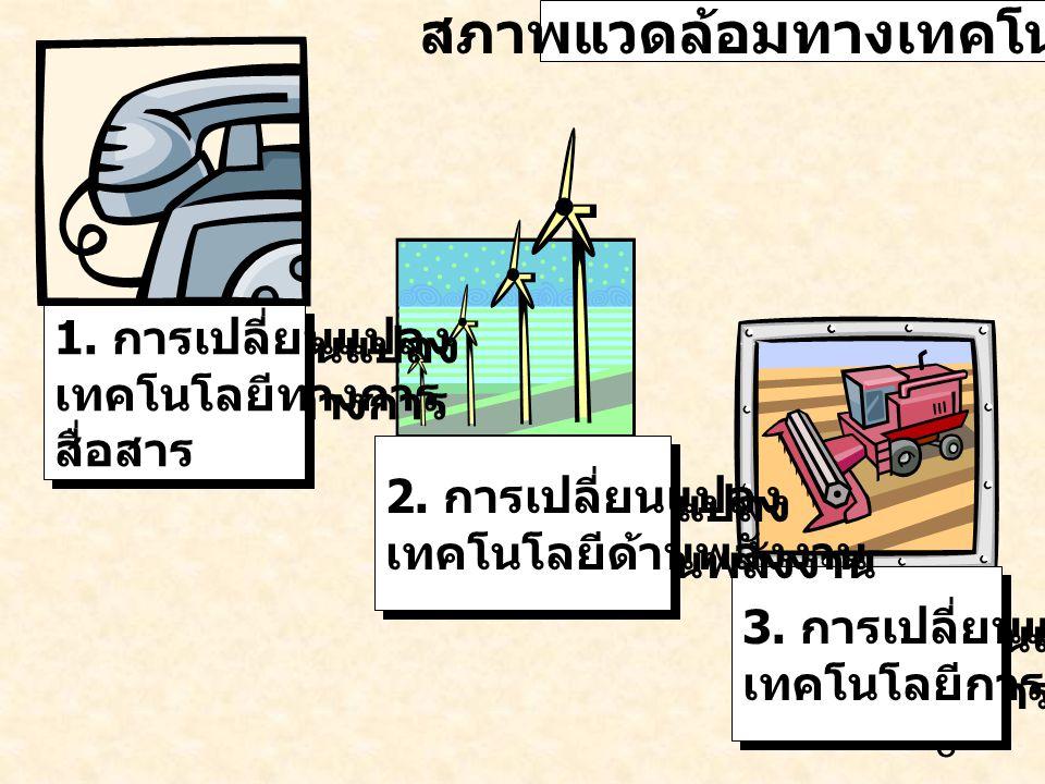 9 สภาพแวดล้อมทางธรรมชาติ 1.การเปลี่ยนแปลง ของฤดูกาล 1.