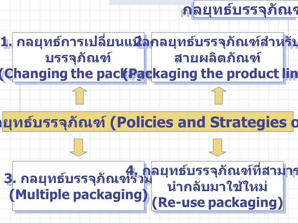 กลยุทธ์บรรจุภัณฑ์ นโยบายและกลยุทธ์บรรจุภัณฑ์ (Policies and Strategies of Packaging) 1. กลยุทธ์การเปลี่ยนแปลง บรรจุภัณฑ์ (Changing the package) 1. กลยุ