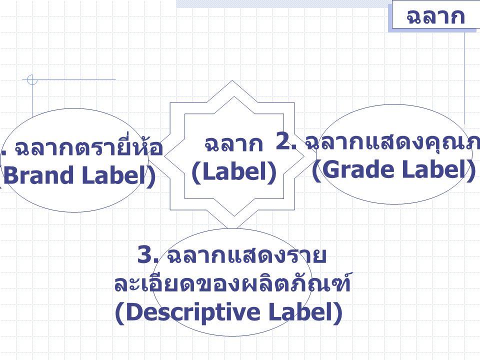 ฉลาก (Label) 3. ฉลากแสดงราย ละเอียดของผลิตภัณฑ์ (Descriptive Label) 1. ฉลากตรายี่ห้อ (Brand Label) 2. ฉลากแสดงคุณภาพ (Grade Label)