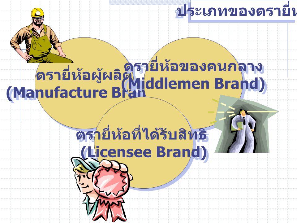 ประเภทของตรายี่ห้อ ตรายี่ห้อผู้ผลิต (Manufacture Brand) ตรายี่ห้อผู้ผลิต (Manufacture Brand) ตรายี่ห้อของคนกลาง (Middlemen Brand) ตรายี่ห้อของคนกลาง (
