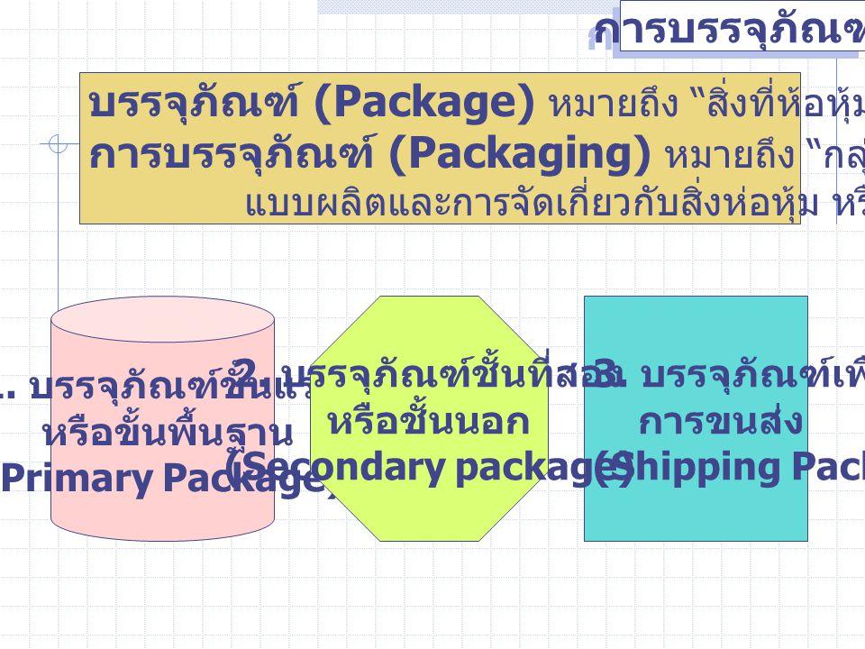 """การบรรจุภัณฑ์ บรรจุภัณฑ์ (Package) หมายถึง """" สิ่งที่ห้อหุ้มหรือบรรจุผลิตภัณฑ์ """" การบรรจุภัณฑ์ (Packaging) หมายถึง """" กลุ่มของกิจกรรมการออก แบบผลิตและกา"""