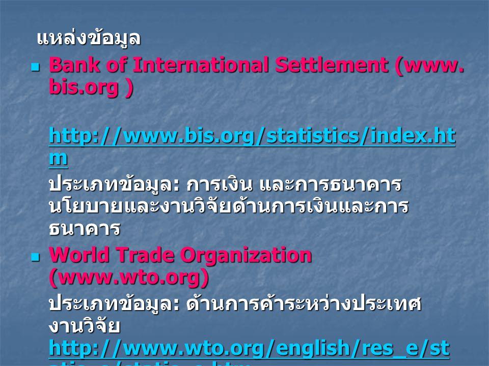 แหล่งข้อมูล แหล่งข้อมูล Bank of International Settlement (www. bis.org ) Bank of International Settlement (www. bis.org ) http://www.bis.org/statistic