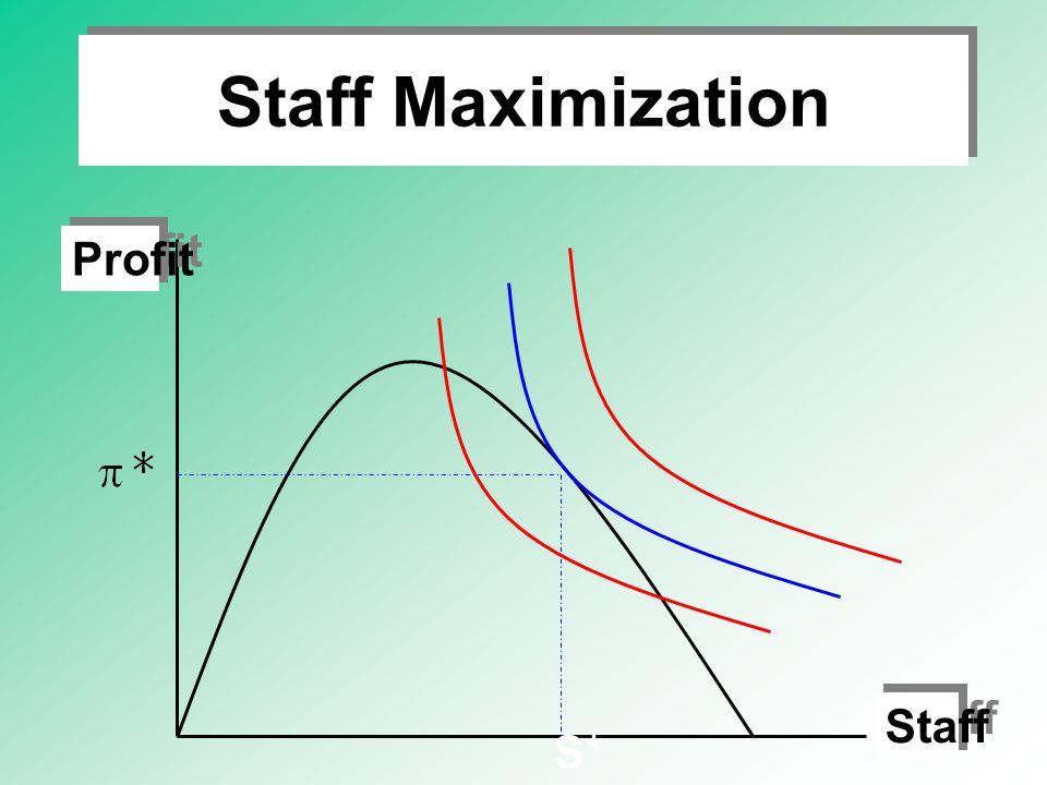 Staff Maximization Profit Staff S*