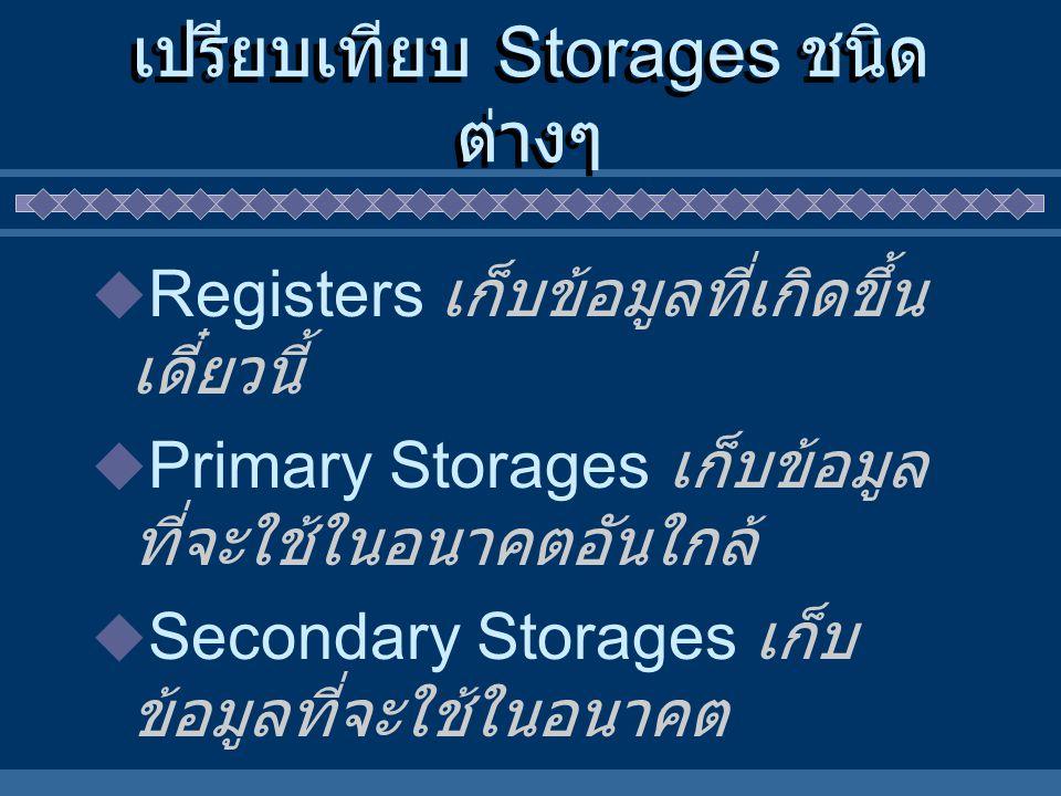 เปรียบเทียบ Storages ชนิด ต่างๆ  Registers เก็บข้อมูลที่เกิดขึ้น เดี๋ยวนี้  Primary Storages เก็บข้อมูล ที่จะใช้ในอนาคตอันใกล้  Secondary Storages