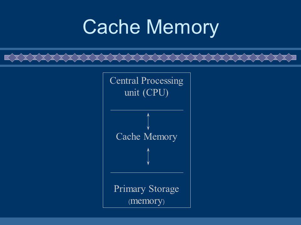 Cache Memory Central Processing unit (CPU) Cache Memory Primary Storage ( memory )