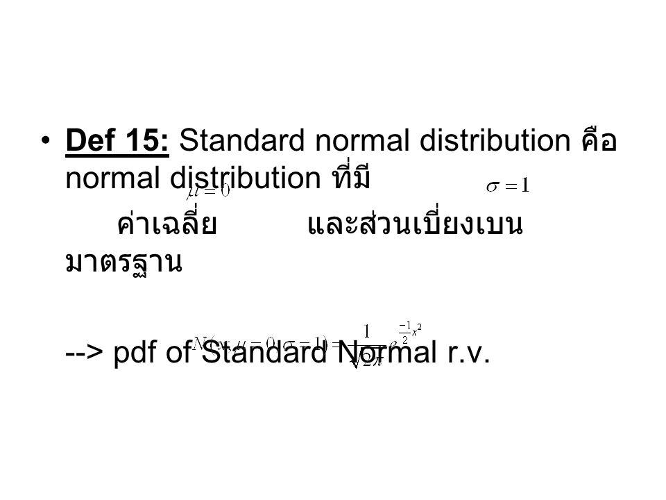 Def 15: Standard normal distribution คือ normal distribution ที่มี ค่าเฉลี่ย และส่วนเบี่ยงเบน มาตรฐาน --> pdf of Standard Normal r.v.