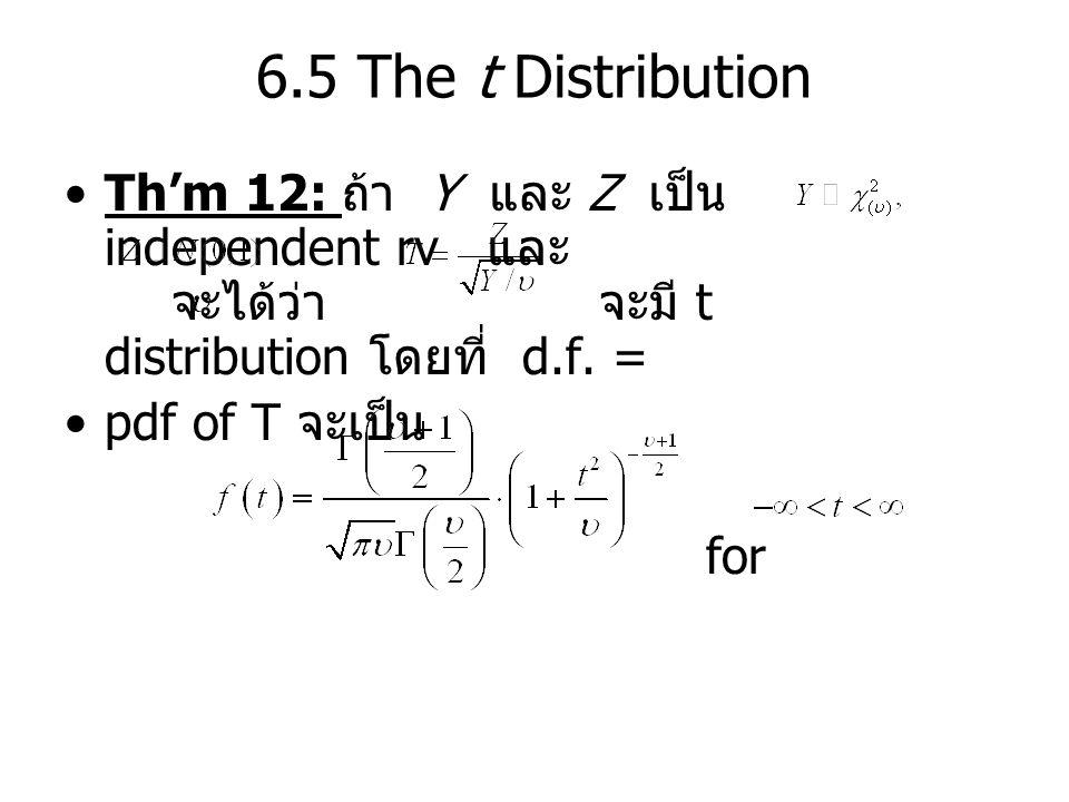 6.5 The t Distribution Th'm 12: ถ้า Y และ Z เป็น independent rv และ จะได้ว่าจะมี t distribution โดยที่ d.f.