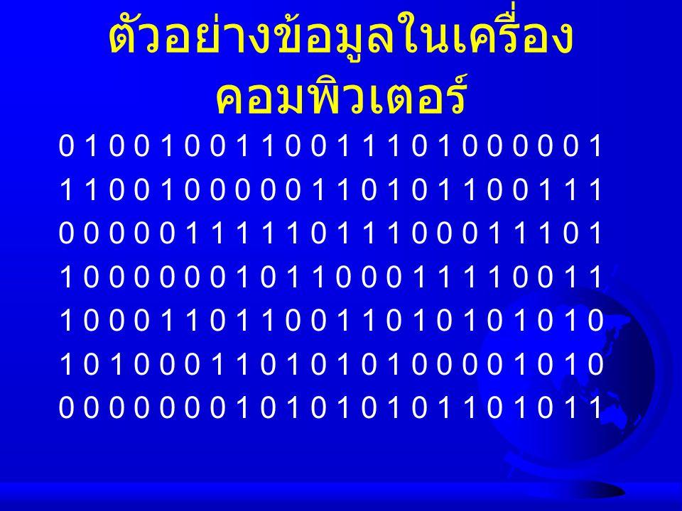 ตัวอย่างข้อมูลในเครื่อง คอมพิวเตอร์ 0 1 0 0 1 0 0 1 1 0 0 1 1 1 0 1 0 0 0 0 0 1 1 1 0 0 1 0 0 0 0 0 1 1 0 1 0 1 1 0 0 1 1 1 0 0 0 0 0 1 1 1 1 1 0 1 1