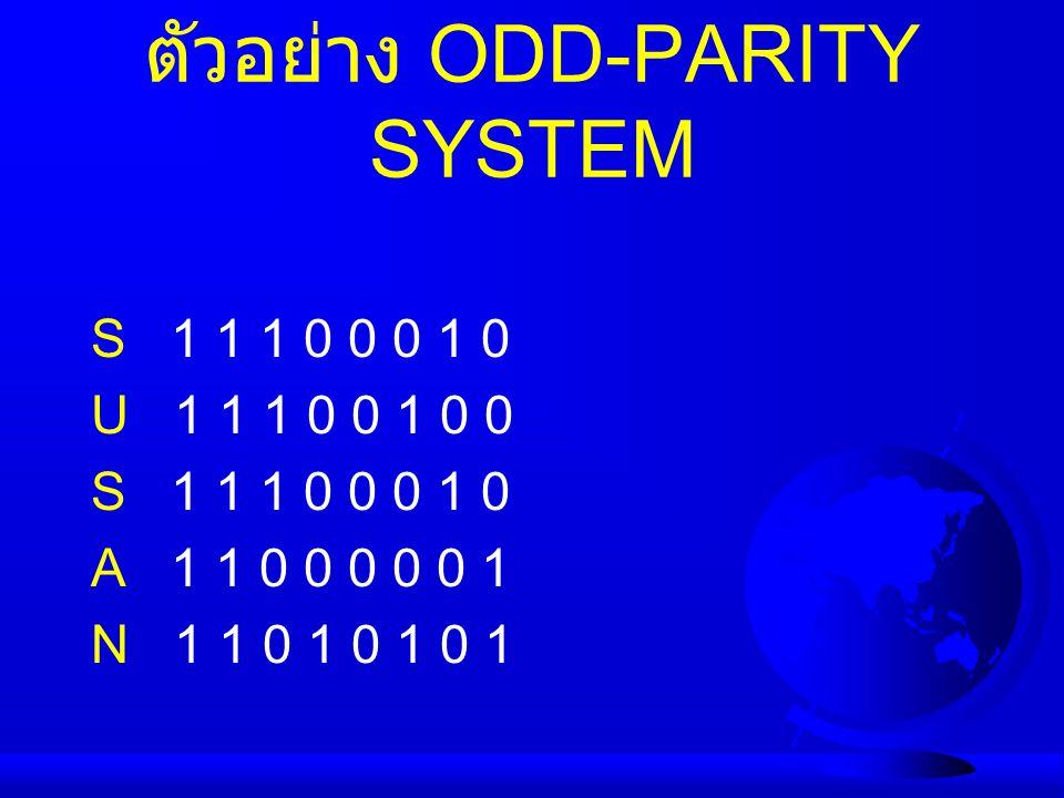 ตัวอย่าง ODD-PARITY SYSTEM S 1 1 1 0 0 0 1 0 U 1 1 1 0 0 1 0 0 S 1 1 1 0 0 0 1 0 A 1 1 0 0 0 0 0 1 N 1 1 0 1 0 1 0 1