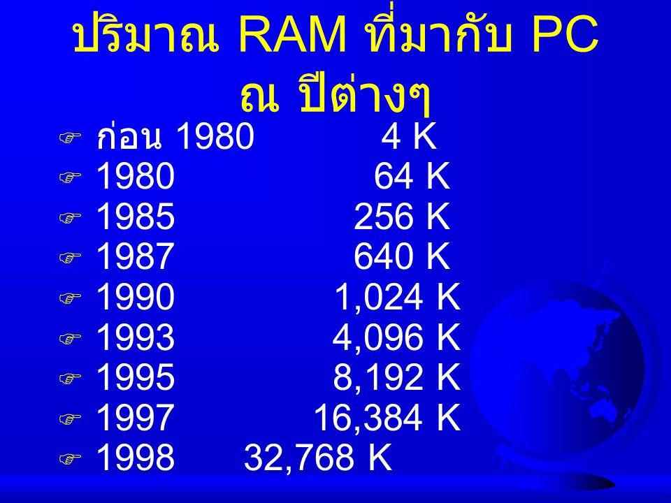 ปริมาณ RAM ที่มากับ PC ณ ปีต่างๆ  ก่อน 1980 4 K  1980 64 K  1985 256 K  1987 640 K  1990 1,024 K  1993 4,096 K  1995 8,192 K  1997 16,384 K 