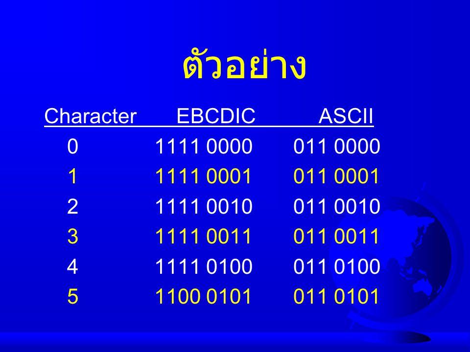 Character EBCDIC ASCII A 1100 0001 100 0001 B 1100 0010 100 0010 C 1100 0011 100 0011 D 1100 0100 100 0100 E 1100 0101 100 0101 F 1100 0110 100 0110 ตัวอย่าง