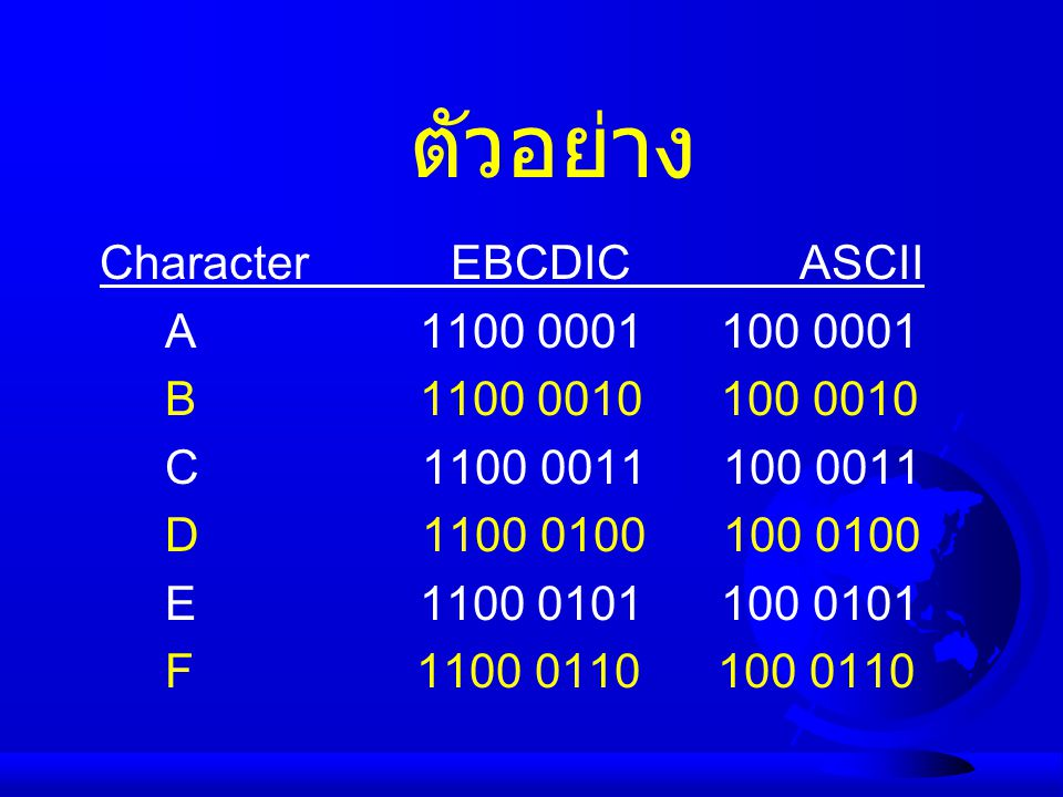 Character EBCDIC ASCII A 1100 0001 100 0001 B 1100 0010 100 0010 C 1100 0011 100 0011 D 1100 0100 100 0100 E 1100 0101 100 0101 F 1100 0110 100 0110 ต