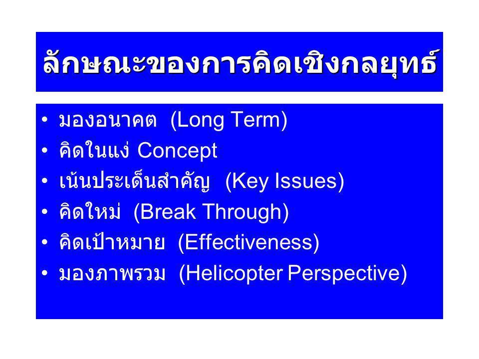 ลักษณะของการคิดเชิงกลยุทธ์ มองอนาคต (Long Term) คิดในแง่ Concept เน้นประเด็นสำคัญ (Key Issues) คิดใหม่ (Break Through) คิดเป้าหมาย (Effectiveness) มอง