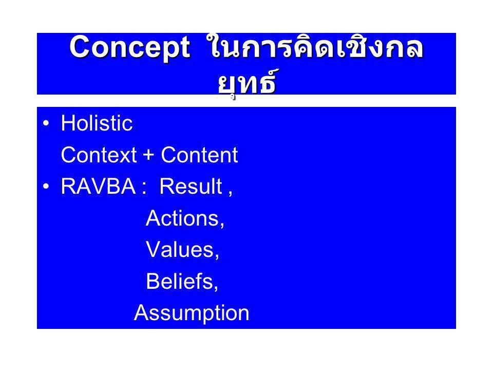 Concept ในการคิดเชิงกล ยุทธ์ Holistic Context + Content RAVBA : Result, Actions, Values, Beliefs, Assumption