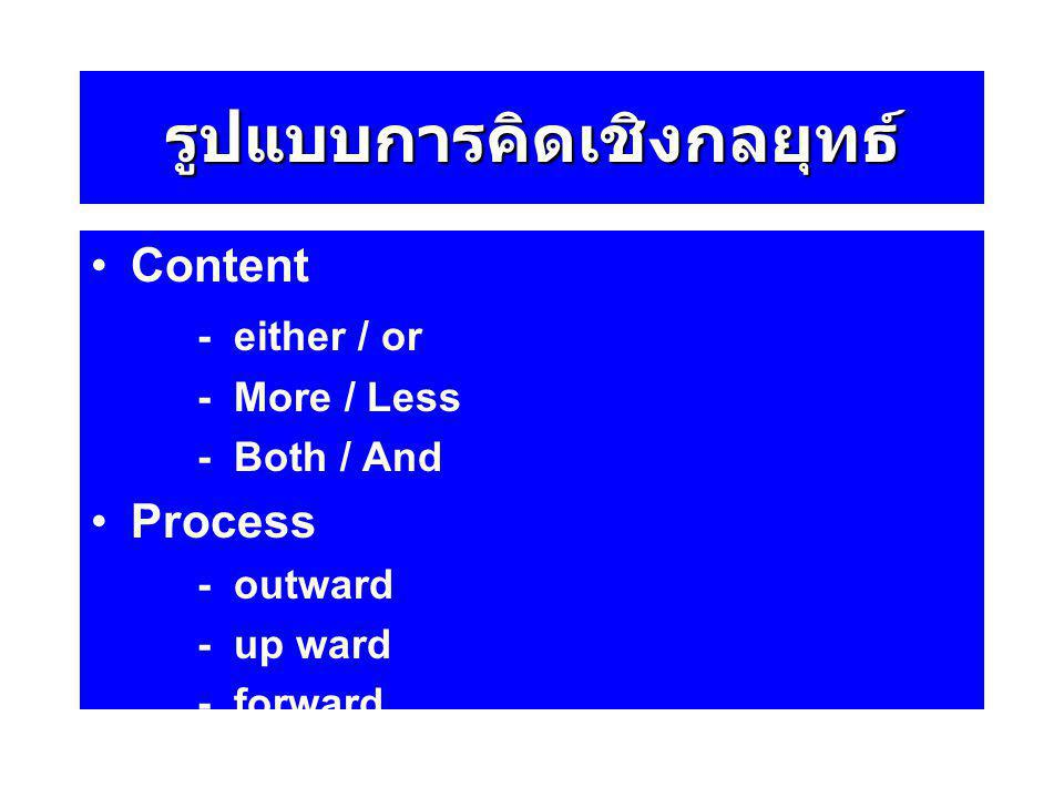 รูปแบบการคิดเชิงกลยุทธ์ Content - either / or - More / Less - Both / And Process - outward - up ward - forward