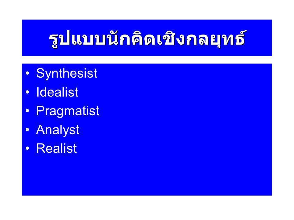 รูปแบบนักคิดเชิงกลยุทธ์ Synthesist Idealist Pragmatist Analyst Realist