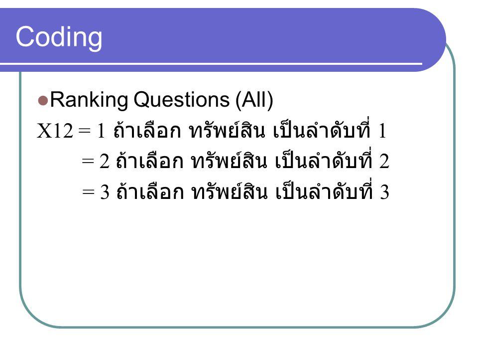 Coding Ranking Questions (All) X12 = 1 ถ้าเลือก ทรัพย์สิน เป็นลำดับที่ 1 = 2 ถ้าเลือก ทรัพย์สิน เป็นลำดับที่ 2 = 3 ถ้าเลือก ทรัพย์สิน เป็นลำดับที่ 3