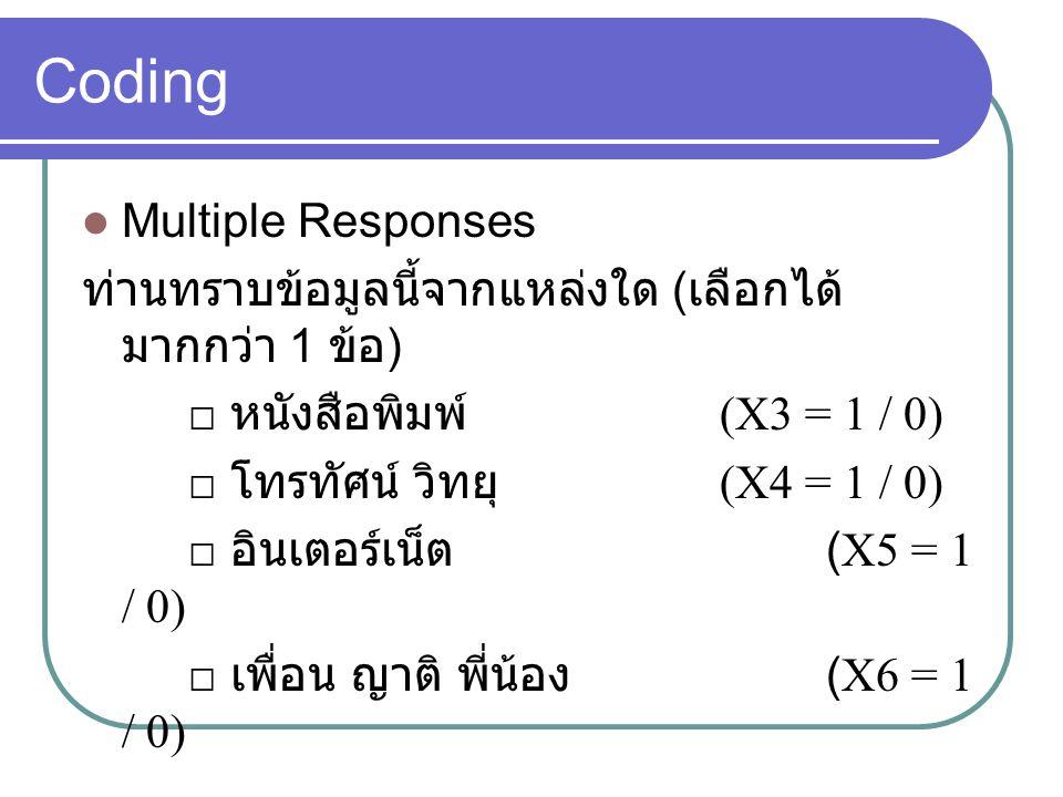 Coding Multiple Responses ท่านทราบข้อมูลนี้จากแหล่งใด ( เลือกได้ มากกว่า 1 ข้อ ) □ หนังสือพิมพ์ (X3 = 1 / 0) □ โทรทัศน์ วิทยุ (X4 = 1 / 0) □ อินเตอร์เน็ต (X5 = 1 / 0) □ เพื่อน ญาติ พี่น้อง (X6 = 1 / 0)