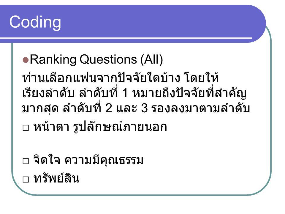 Coding Ranking Questions (All) ท่านเลือกแฟนจากปัจจัยใดบ้าง โดยให้ เรียงลำดับ ลำดับที่ 1 หมายถึงปัจจัยที่สำคัญ มากสุด ลำดับที่ 2 และ 3 รองลงมาตามลำดับ □ หน้าตา รูปลักษณ์ภายนอก □ จิตใจ ความมีคุณธรรม □ ทรัพย์สิน