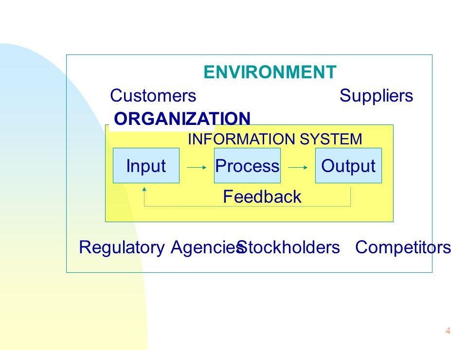 5 Data ข้อมูล Process Information สารสนเทศ