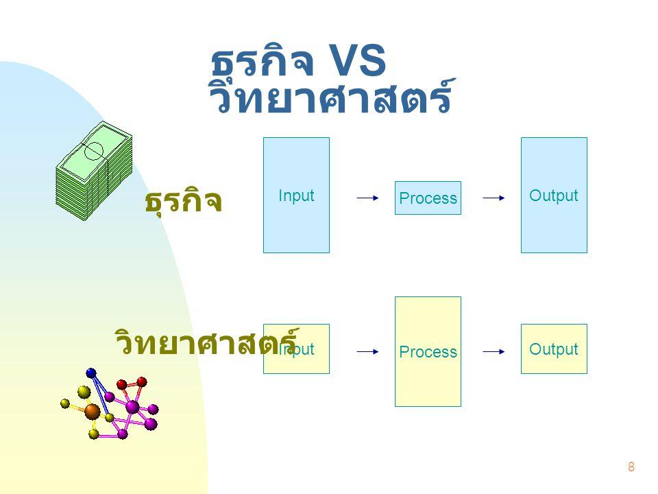 9 Information System Computer based Information System Manual Information System