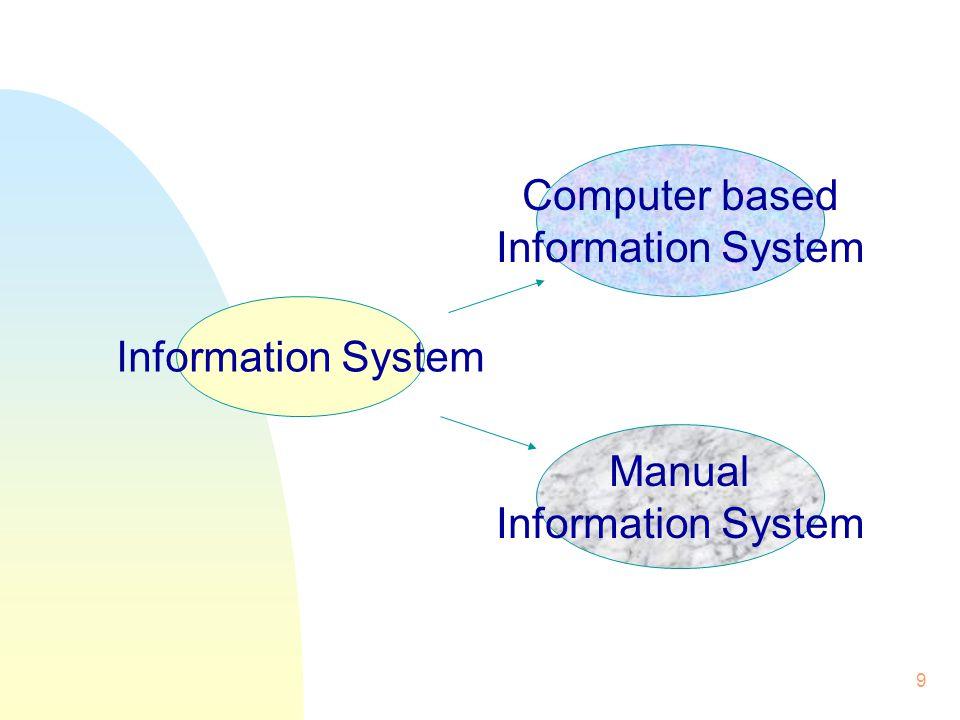 10 Computer-Based Information Systems (CBIS) คือระบบสารสนเทศ (Information System) ที่ต้อง พึ่ง คอมพิวเตอร์ และ software ในการประมวลและ กระจายสารสนเทศ