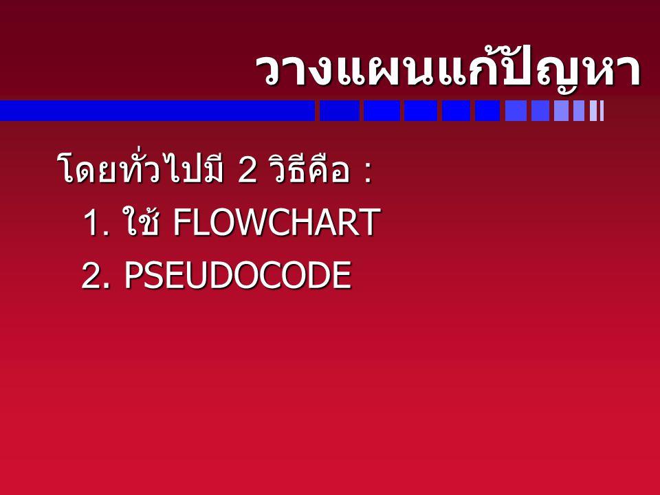 วางแผนแก้ปัญหา โดยทั่วไปมี 2 วิธีคือ : 1. ใช้ FLOWCHART 2. PSEUDOCODE