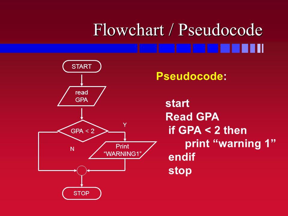 "Flowchart / Pseudocode read GPA GPA < 2 Print ""WARNING1"" Y N Pseudocode: start Read GPA if GPA < 2 then print ""warning 1"" endif stop START STOP"
