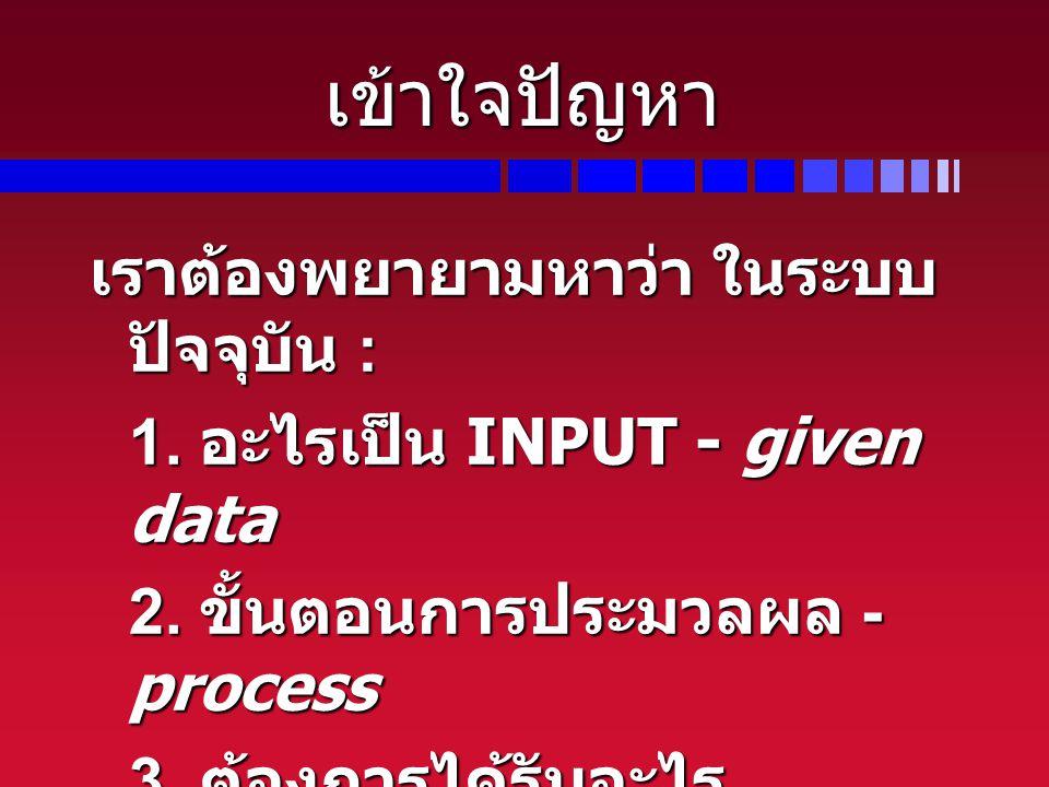 เข้าใจปัญหา เราต้องพยายามหาว่า ในระบบ ปัจจุบัน : 1. อะไรเป็น INPUT - given data 2. ขั้นตอนการประมวลผล - process 3. ต้องการได้รับอะไร OUTPUT - result