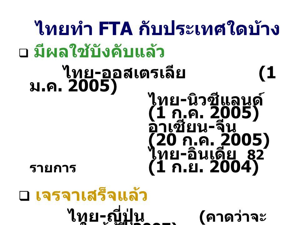 ไทยทำ FTA กับประเทศใดบ้าง  มีผลใช้บังคับแล้ว ไทย - ออสเตรเลีย (1 ม. ค. 2005) ไทย - นิวซีแลนด์ (1 ก. ค. 2005) อาเซียน - จีน (20 ก. ค. 2005) ไทย - อินเ