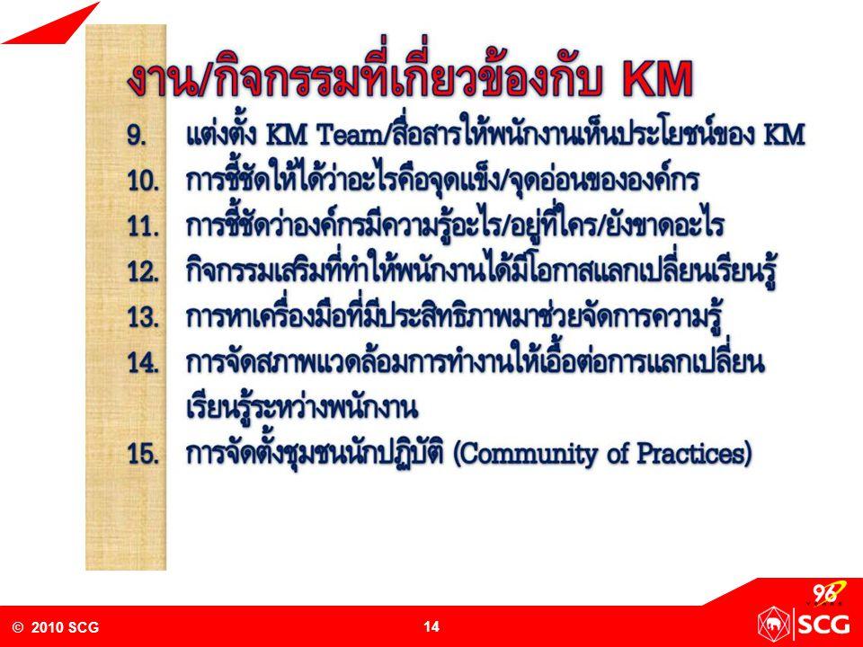 © 2010 SCG 15 KPI แผนงานเป้าหมา ย กำหนดการผู้รับผิดช อบ Action Plan 2010
