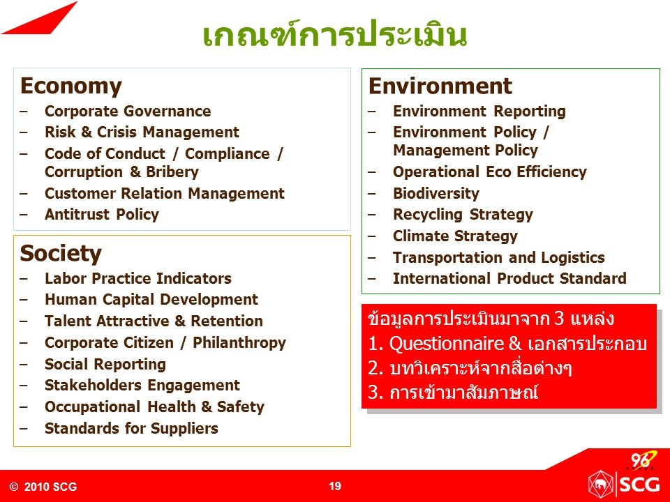 © 2010 SCG 19 เกณฑ์การประเมิน Economy –Corporate Governance –Risk & Crisis Management –Code of Conduct / Compliance / Corruption & Bribery –Customer R