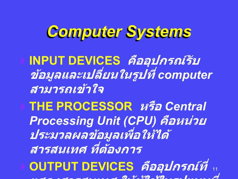 11 Computer Systems  INPUT DEVICES คืออุปกรณ์รับ ข้อมูลและเปลี่ยนในรูปที่ computer สามารถเข้าใจ  THE PROCESSOR หรือ Central Processing Unit (CPU) คื