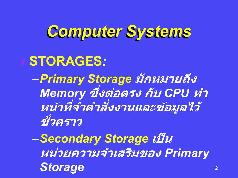 12 Computer Systems  STORAGES: –Primary Storage มักหมายถึง Memory ซึ่งต่อตรง กับ CPU ทำ หน้าที่จำคำสั่งงานและข้อมูลไว้ ชั่วคราว –Secondary Storage เป