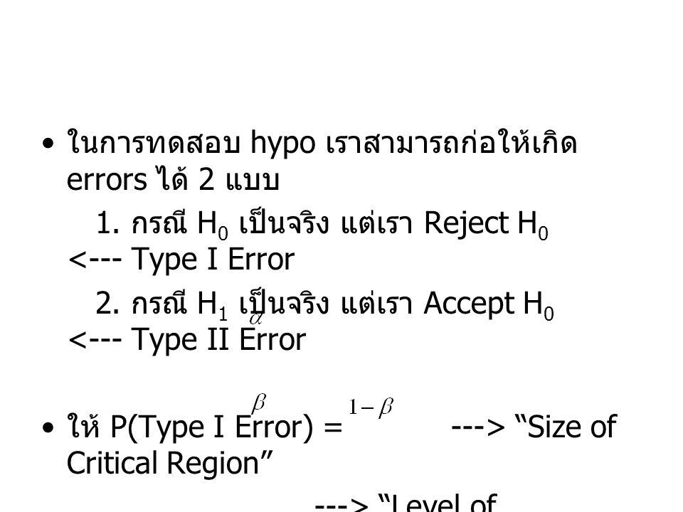 ในการทดสอบ hypo เราสามารถก่อให้เกิด errors ได้ 2 แบบ 1. กรณี H 0 เป็นจริง แต่เรา Reject H 0 <--- Type I Error 2. กรณี H 1 เป็นจริง แต่เรา Accept H 0 <