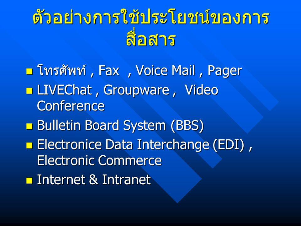 ตัวอย่างการใช้ประโยชน์ของการ สื่อสาร โทรศัพท์, Fax, Voice Mail, Pager โทรศัพท์, Fax, Voice Mail, Pager LIVEChat, Groupware, Video Conference LIVEChat,
