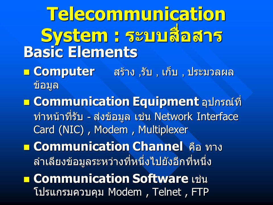 Telecommunication System : ระบบสื่อสาร Basic Elements Computer สร้าง, รับ, เก็บ, ประมวลผล ข้อมูล Computer สร้าง, รับ, เก็บ, ประมวลผล ข้อมูล Communicat