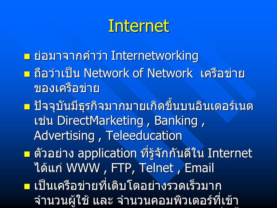 Internet ย่อมาจากคำว่า Internetworking ย่อมาจากคำว่า Internetworking ถือว่าเป็น Network of Network เครือข่าย ของเครือข่าย ถือว่าเป็น Network of Networ