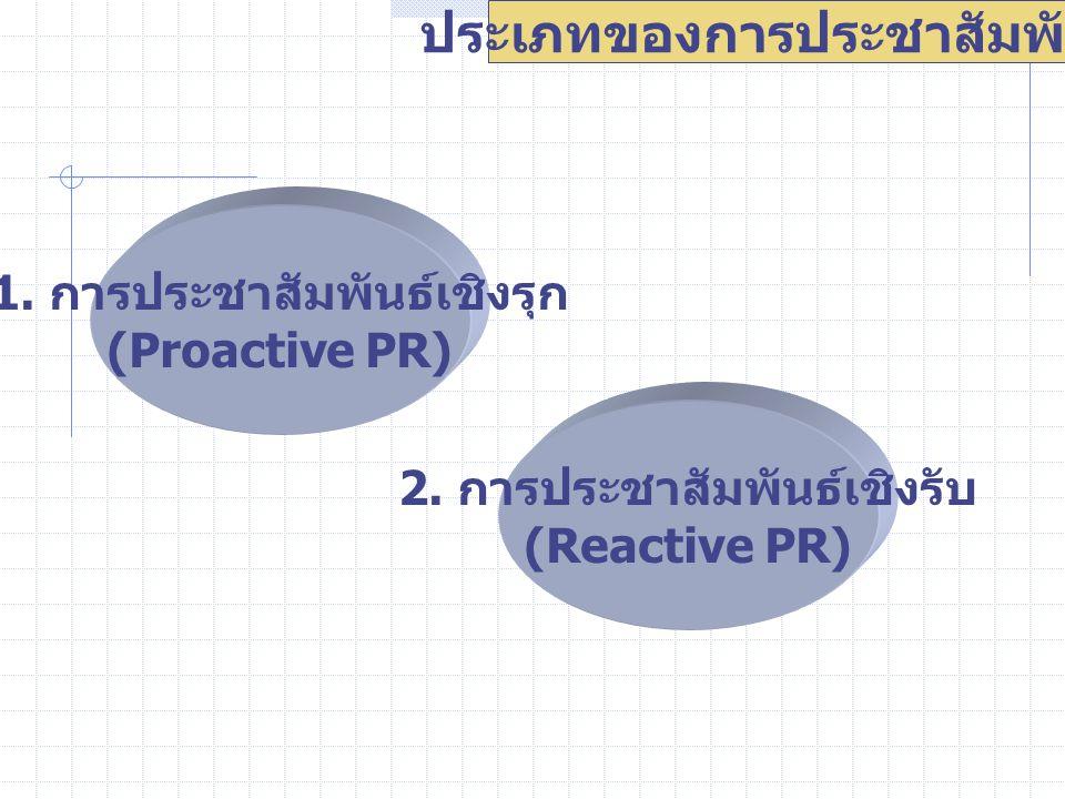 ประเภทของการประชาสัมพันธ์ 1. การประชาสัมพันธ์เชิงรุก (Proactive PR) 2. การประชาสัมพันธ์เชิงรับ (Reactive PR)