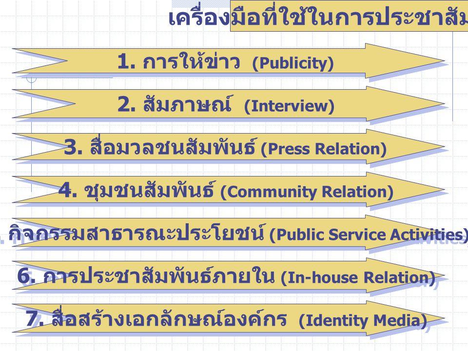 เครื่องมือที่ใช้ในการประชาสัมพันธ์ 1. การให้ข่าว (Publicity) 2. สัมภาษณ์ (Interview) 3. สื่อมวลชนสัมพันธ์ (Press Relation) 4. ชุมชนสัมพันธ์ (Community