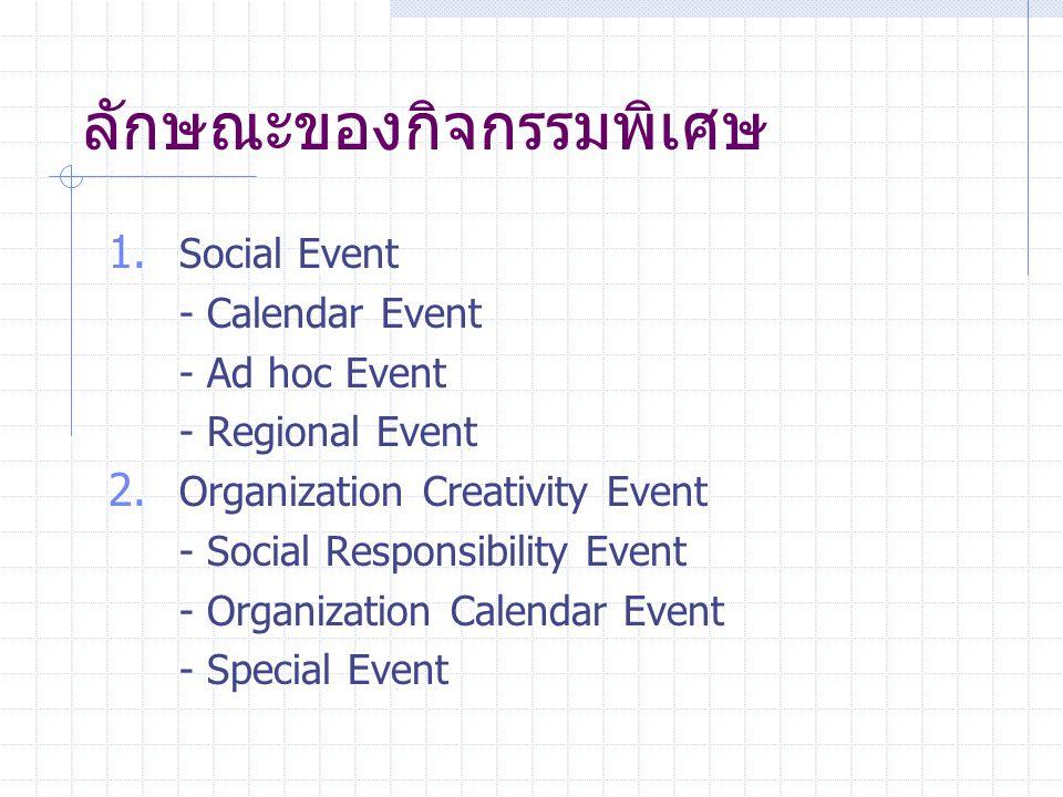 ลักษณะของกิจกรรมพิเศษ 1. Social Event - Calendar Event - Ad hoc Event - Regional Event 2. Organization Creativity Event - Social Responsibility Event