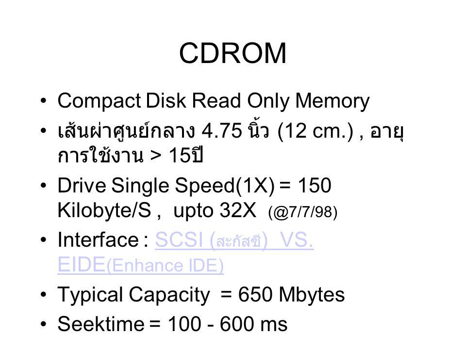 CDROM Compact Disk Read Only Memory เส้นผ่าศูนย์กลาง 4.75 นิ้ว (12 cm.), อายุ การใช้งาน > 15 ปี Drive Single Speed(1X) = 150 Kilobyte/S, upto 32X (@7/