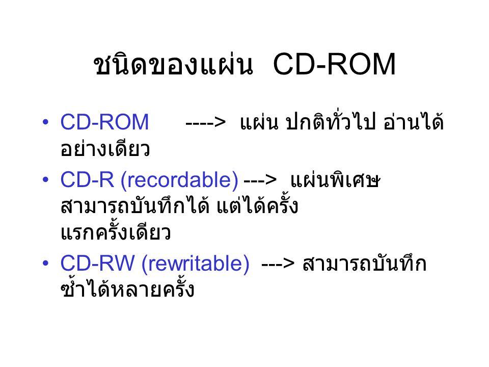 ชนิดของแผ่น CD-ROM CD-ROM ----> แผ่น ปกติทั่วไป อ่านได้ อย่างเดียว CD-R (recordable) ---> แผ่นพิเศษ สามารถบันทึกได้ แต่ได้ครั้ง แรกครั้งเดียว CD-RW (r