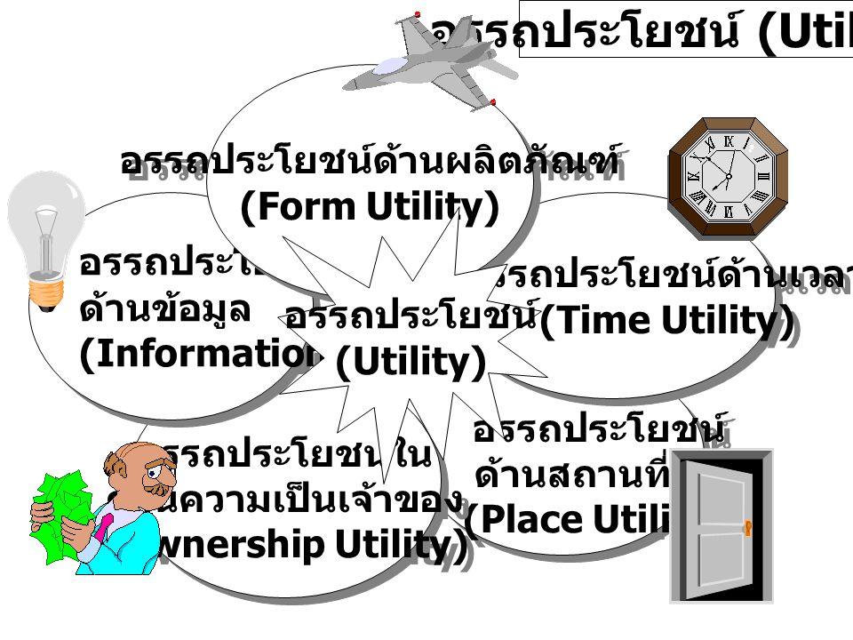 อรรถประโยชน์ (Utility) อรรถประโยชน์ ด้านสถานที่ (Place Utility) อรรถประโยชน์ ด้านสถานที่ (Place Utility) อรรถประโยชน์ใน ด้านความเป็นเจ้าของ (Ownership