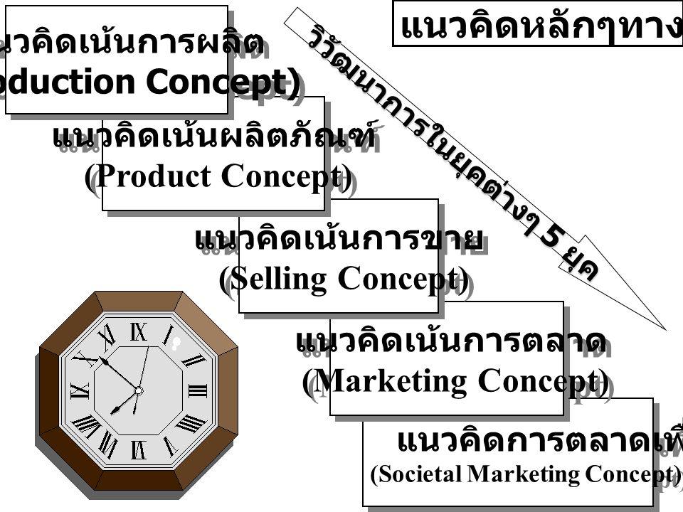 แนวคิดหลักๆทางการตลาด แนวคิดการตลาดเพื่อสังคม (Societal Marketing Concept) แนวคิดการตลาดเพื่อสังคม (Societal Marketing Concept) แนวคิดเน้นการตลาด (Mar