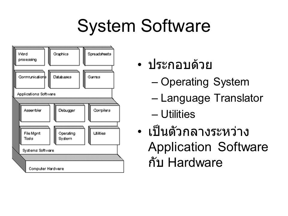 Operating Systems หน้าที่หลัก จัดสรร / จัดการ อุปกรณ์ต่าง ๆ – จัดการ CPU – จัดการ หน่วยความจำ – จัดการอุปกรณ์ Input / Output ดูแล / ตรวจสอบการทำงานของระบบ – ดูแลประสิทธิภาพโดยรวมของระบบ – ดูแลรักษาความปลอดภัยของระบบ การจัดการระบบแฟ้มข้อมูล