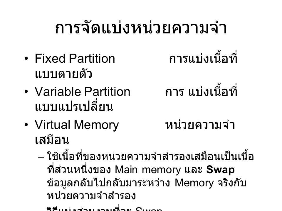 การจัดแบ่งหน่วยความจำ Fixed Partition การแบ่งเนื้อที่ แบบตายตัว Variable Partition การ แบ่งเนื้อที่ แบบแปรเปลี่ยน Virtual Memory หน่วยความจำ เสมือน – ใช้เนื้อที่ของหน่วยความจำสำรองเสมือนเป็นเนื้อ ที่ส่วนหนึ่งของ Main memory และ Swap ข้อมูลกลับไปกลับมาระหว่าง Memory จริงกับ หน่วยความจำสำรอง – วิธีแบ่งส่วนงานที่จะ Swap แบบ PAGE แบบ SEGMENT