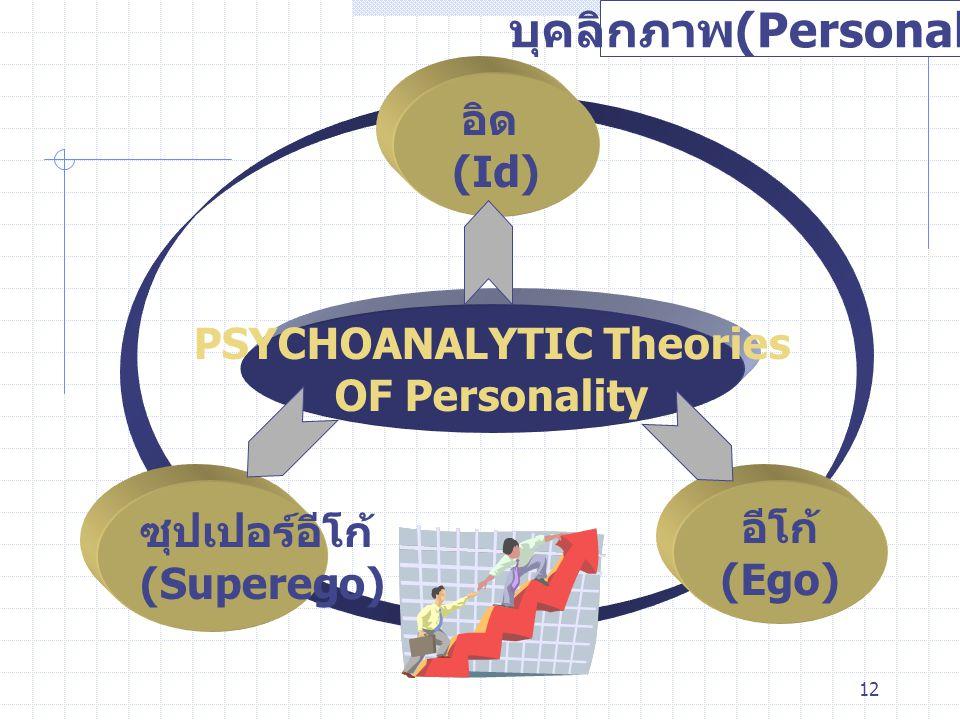 12 บุคลิกภาพ (Personality) PSYCHOANALYTIC Theories OF Personality อิด (Id) ซุปเปอร์อีโก้ (Superego) อีโก้ (Ego)